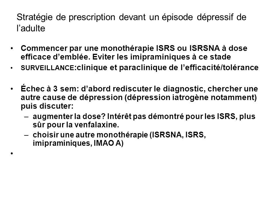 Stratégie de prescription devant un épisode dépressif de ladulte Commencer par une monothérapie ISRS ou ISRSNA à dose efficace demblée. Eviter les imi