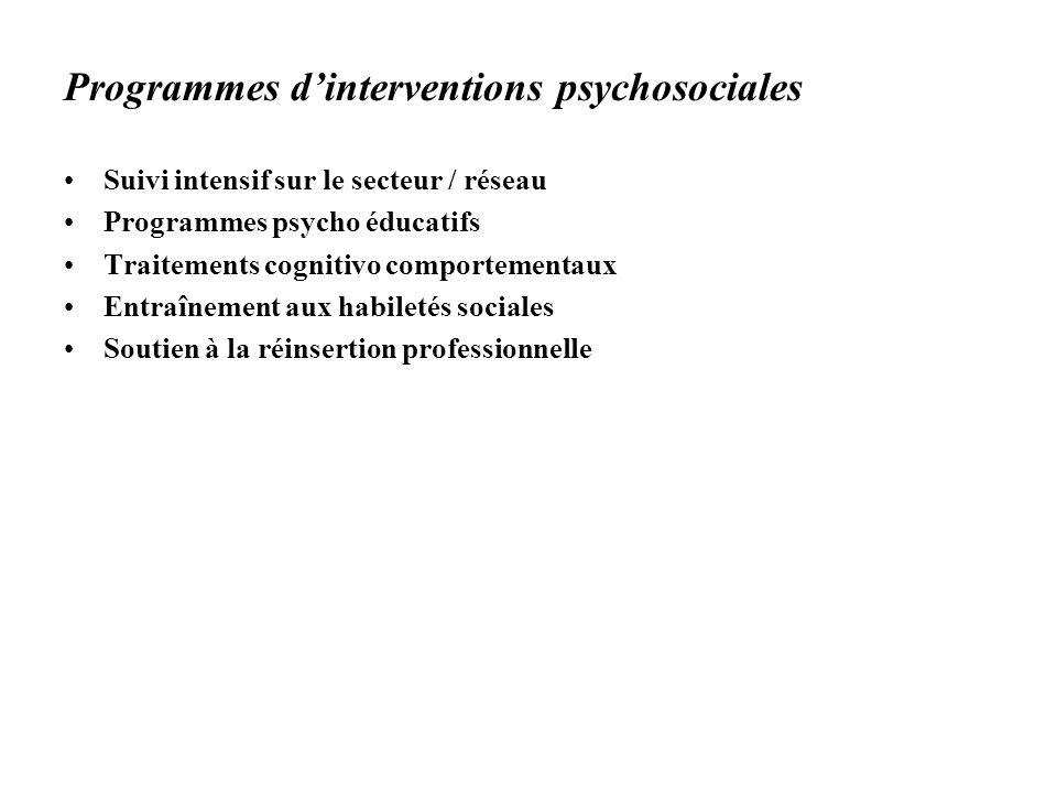 Programmes dinterventions psychosociales Suivi intensif sur le secteur / réseau Programmes psycho éducatifs Traitements cognitivo comportementaux Entr