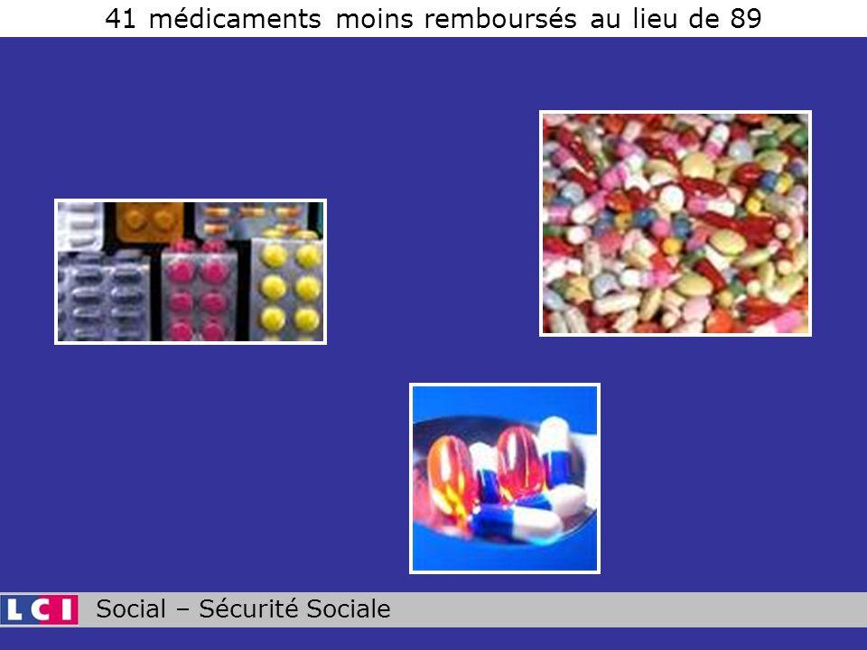 Social – Sécurité Sociale 41 médicaments moins remboursés au lieu de 89