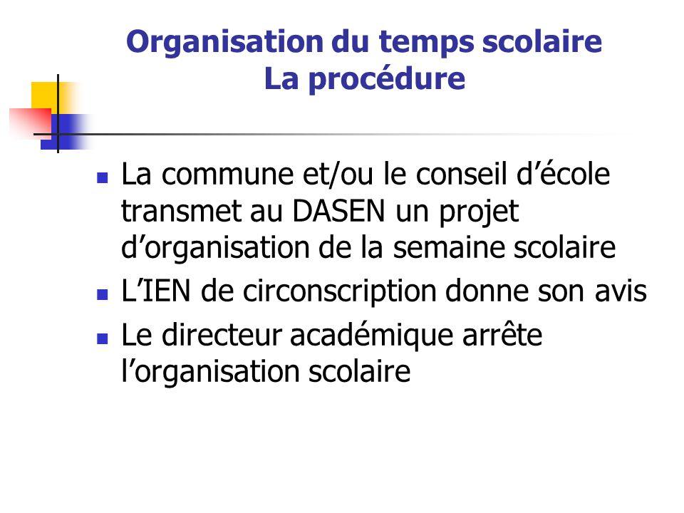 Organisation du temps scolaire La procédure La commune et/ou le conseil décole transmet au DASEN un projet dorganisation de la semaine scolaire LIEN d