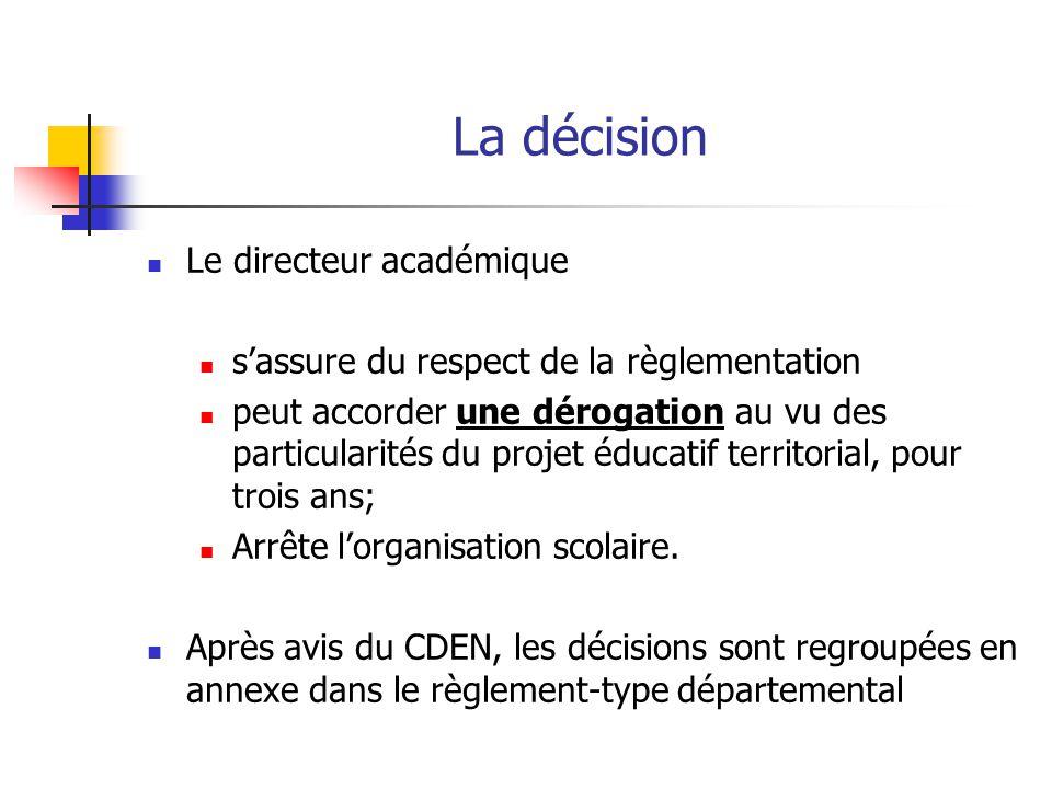La décision Le directeur académique sassure du respect de la règlementation peut accorder une dérogation au vu des particularités du projet éducatif t