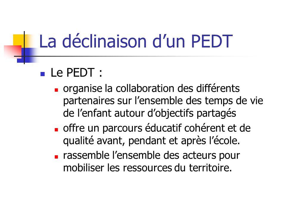 La déclinaison dun PEDT Le PEDT : organise la collaboration des différents partenaires sur lensemble des temps de vie de lenfant autour dobjectifs par
