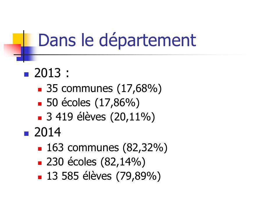 Dans le département 2013 : 35 communes (17,68%) 50 écoles (17,86%) 3 419 élèves (20,11%) 2014 163 communes (82,32%) 230 écoles (82,14%) 13 585 élèves