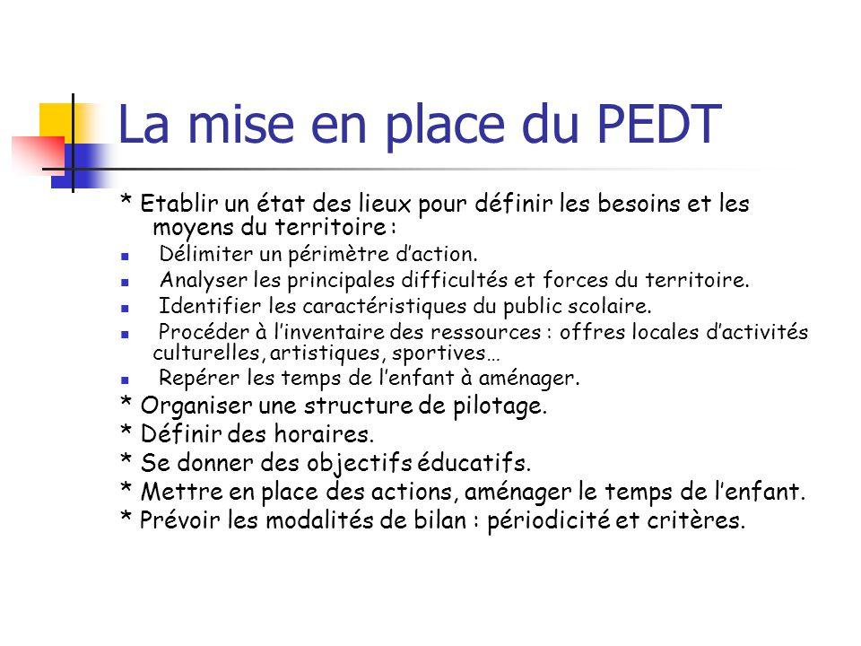 La mise en place du PEDT * Etablir un état des lieux pour définir les besoins et les moyens du territoire : Délimiter un périmètre daction. Analyser l