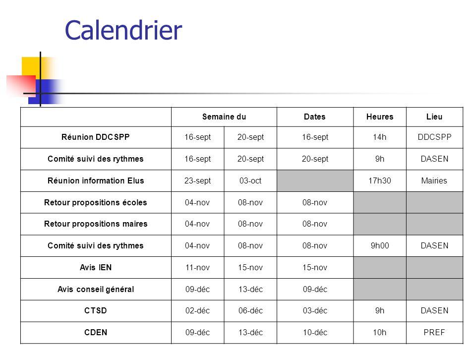 Calendrier Semaine duDatesHeuresLieu Réunion DDCSPP16-sept20-sept16-sept14hDDCSPP Comité suivi des rythmes16-sept20-sept 9hDASEN Réunion information E