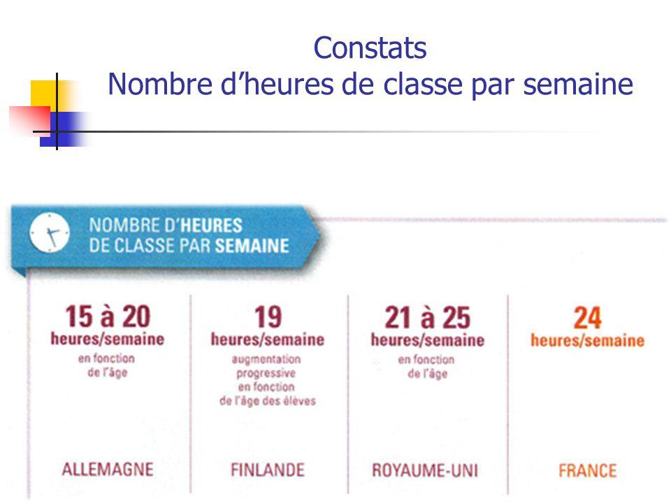 Constats Nombre dheures de classe par semaine