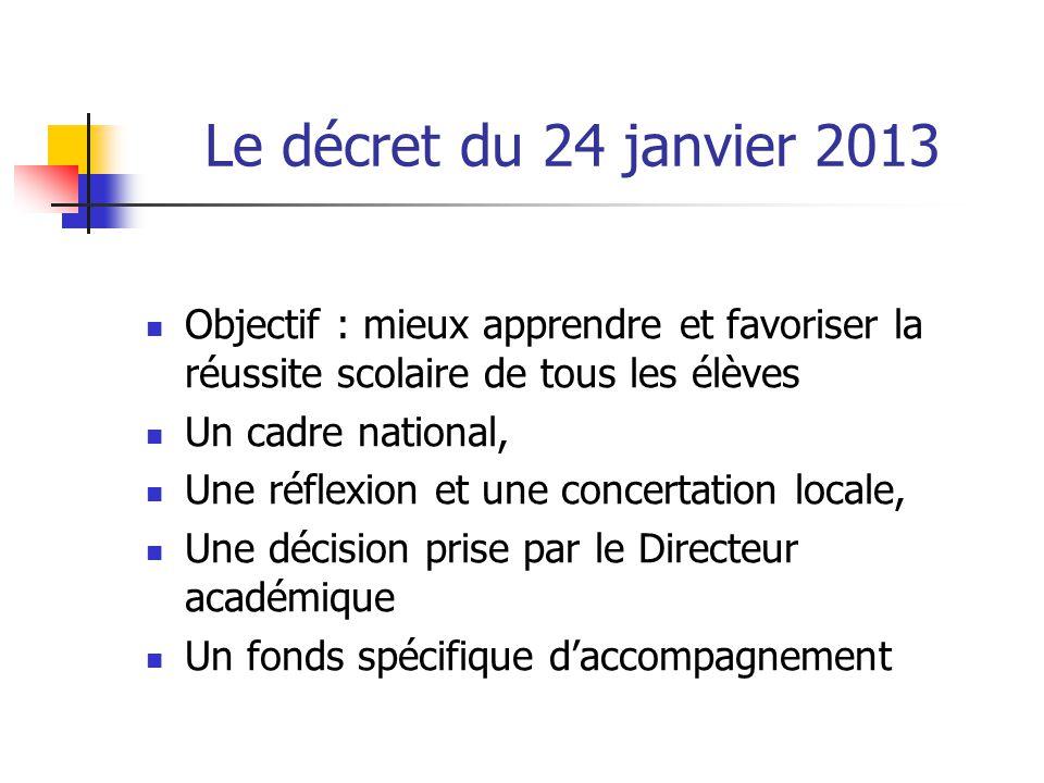 Le décret du 24 janvier 2013 Objectif : mieux apprendre et favoriser la réussite scolaire de tous les élèves Un cadre national, Une réflexion et une c