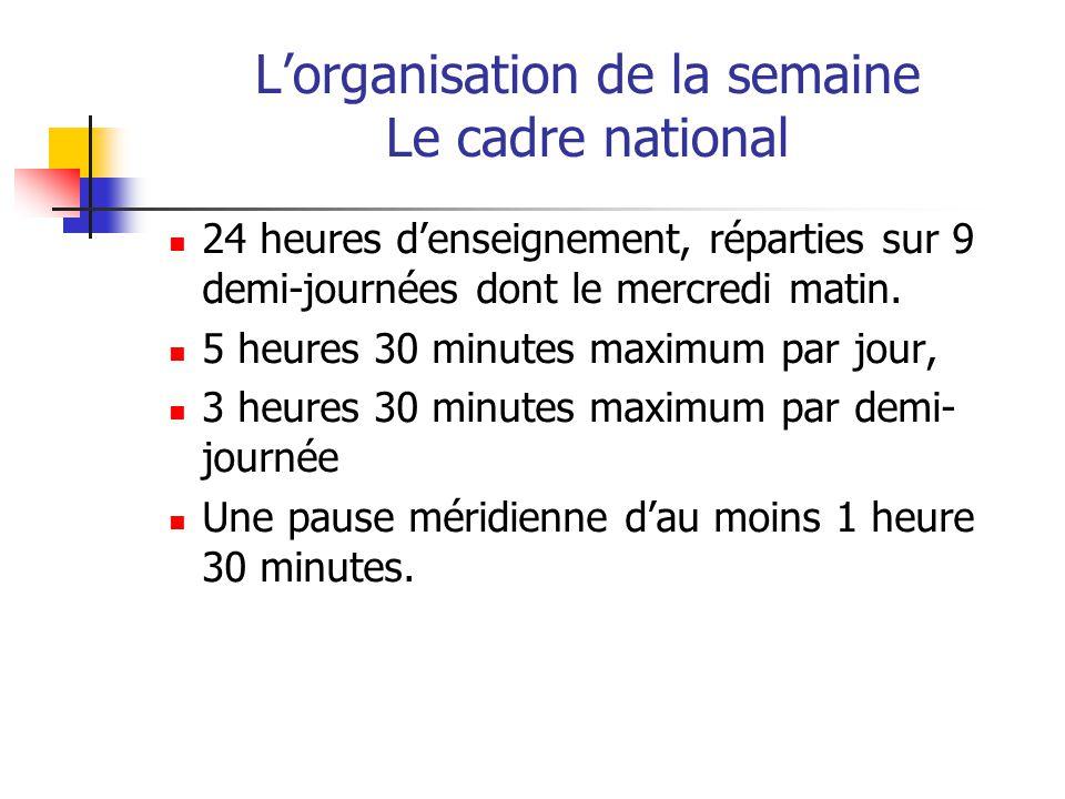 Lorganisation de la semaine Le cadre national 24 heures denseignement, réparties sur 9 demi-journées dont le mercredi matin. 5 heures 30 minutes maxim