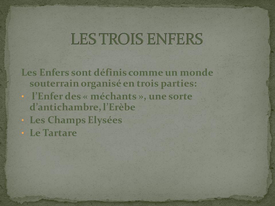 Les Enfers sont définis comme un monde souterrain organisé en trois parties: lEnfer des « méchants », une sorte dantichambre, lErèbe Les Champs Elysées Le Tartare