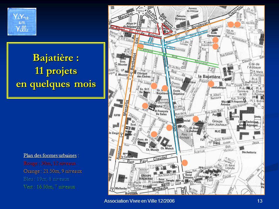 13Association Vivre en Ville 12/2006 Bajatière : 11 projets en quelques mois Plan des formes urbaines : Rouge : 30m, 12 niveaux Orange : 21.50m, 9 niveaux Bleu : 19m, 8 niveaux Vert : 16.50m, 7 niveaux