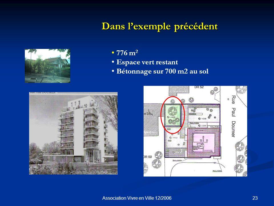 23Association Vivre en Ville 12/2006 Dans lexemple précédent 776 m 2 Espace vert restant Bétonnage sur 700 m2 au sol