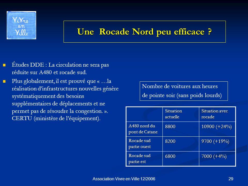 29Association Vivre en Ville 12/2006 Une Rocade Nord peu efficace .
