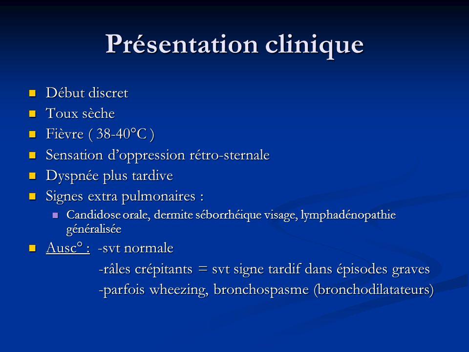 Présentation clinique Début discret Début discret Toux sèche Toux sèche Fièvre ( 38-40°C ) Fièvre ( 38-40°C ) Sensation doppression rétro-sternale Sen