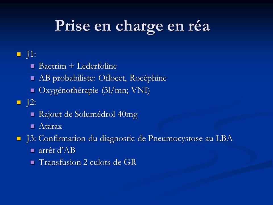 Prise en charge en réa J1: J1: Bactrim + Lederfoline Bactrim + Lederfoline AB probabiliste: Oflocet, Rocéphine AB probabiliste: Oflocet, Rocéphine Oxy