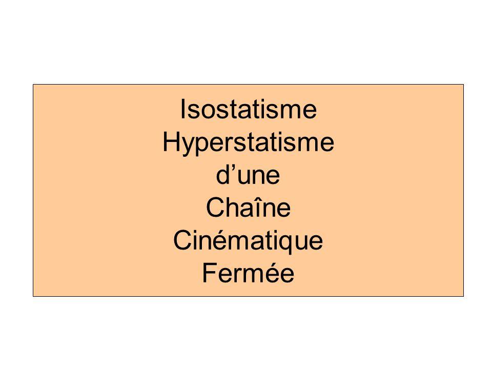 Isostatisme Hyperstatisme dune Chaîne Cinématique Fermée