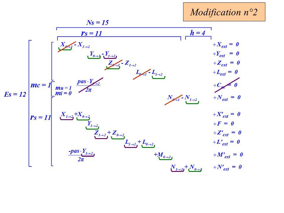 Le torseur de la liaison pivot devient : La liaison devient une sphérique de centre. Modification n°2 La liaison hélicoïdale na plus que 3 inc statiqu