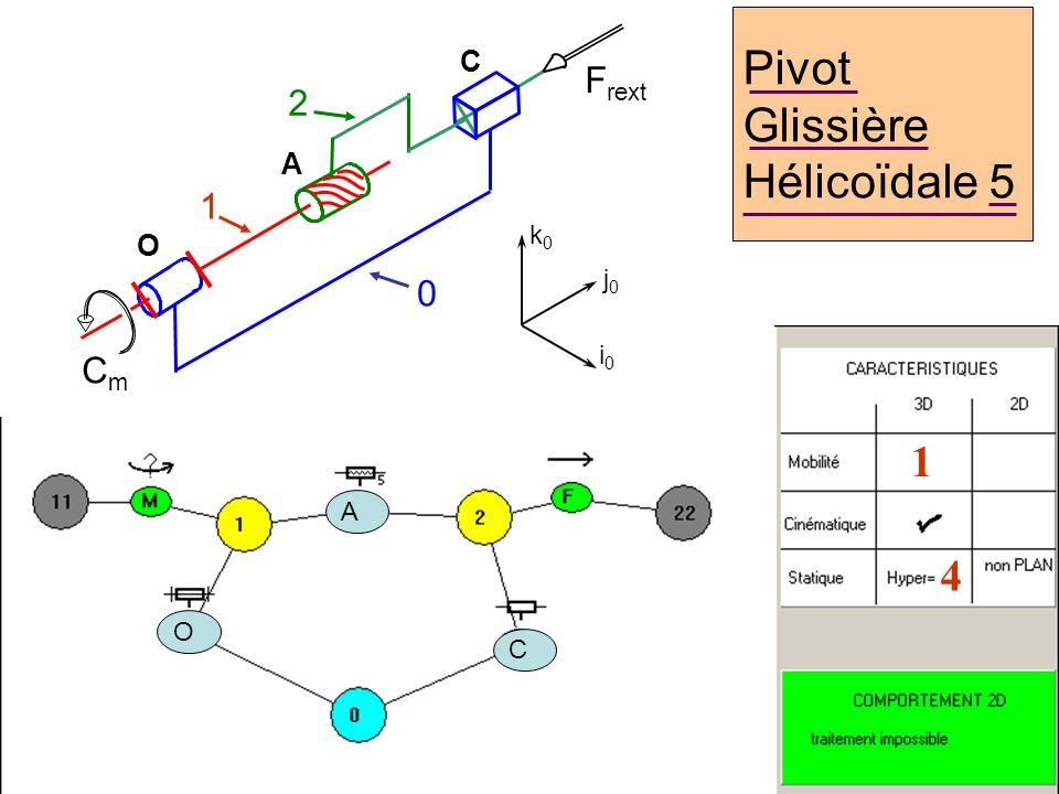 On retrouve le torseur de la liaison pivot comme à lorigine Modification n°3 La liaison hélicoïdale na plus quune inc statique