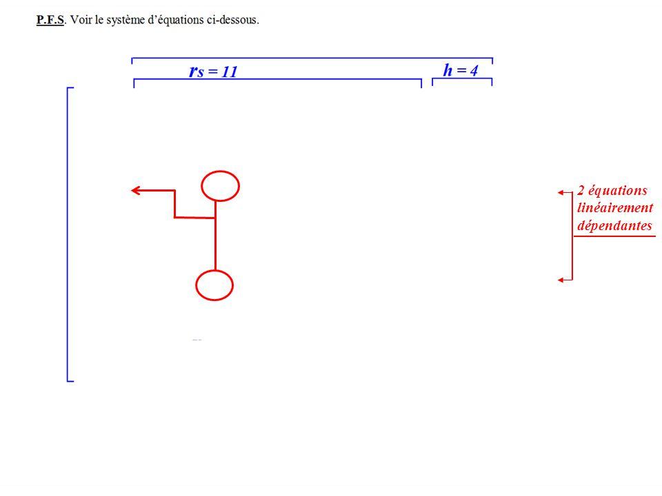 1 équation « perdue » pour les inc de liaison.