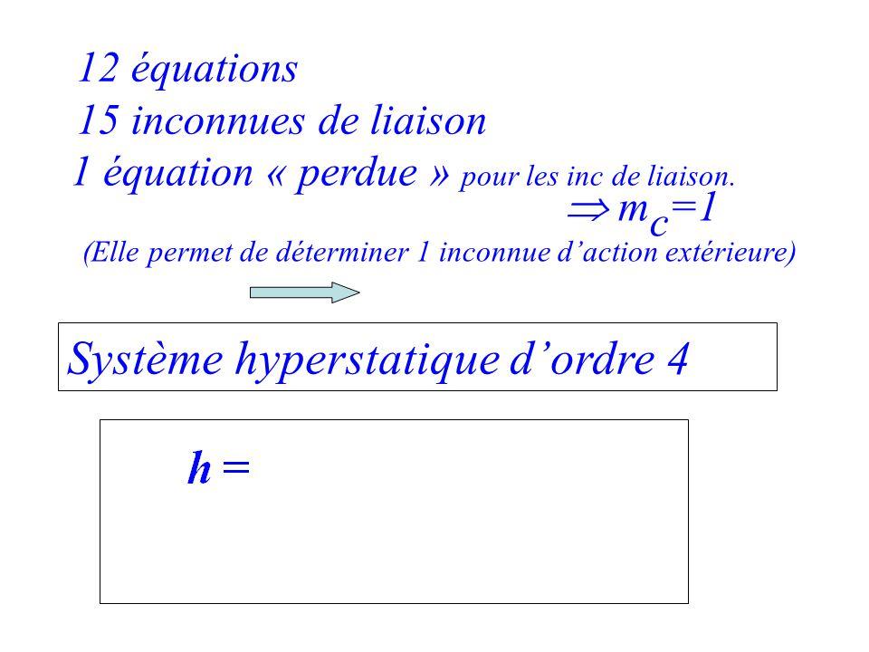 1 équation « perdue » pour les inc de liaison. Système hyperstatique dordre 4 12 équations 15 inconnues de liaison m c =1 (Elle permet de déterminer 1