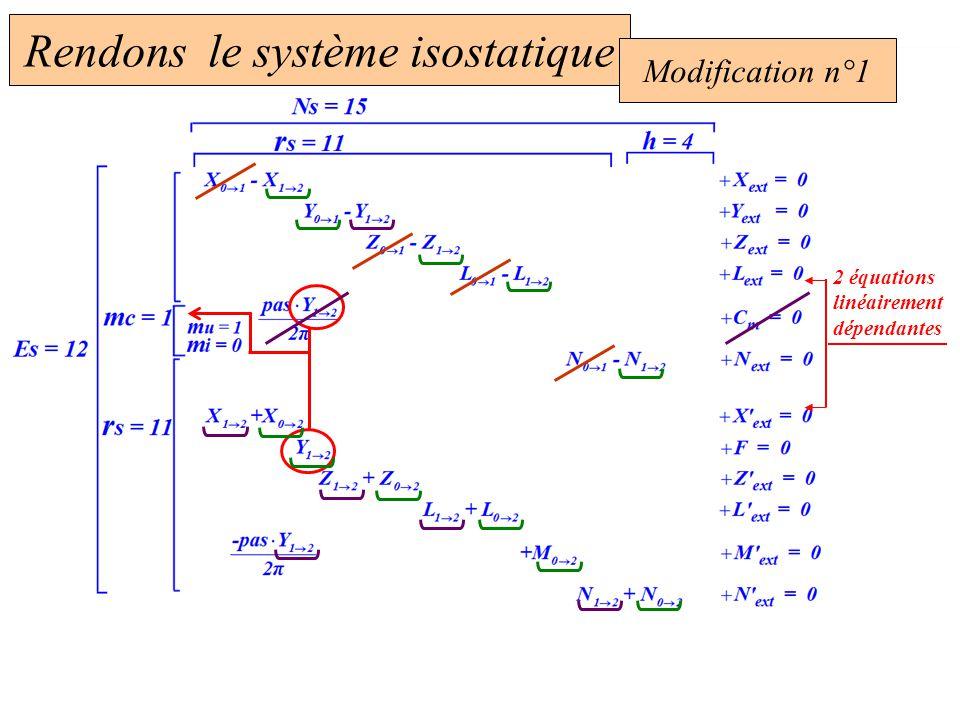 2 équations linéairement dépendantes Rendons le système isostatique Le torseur de la liaison pivot est remplacé par : La liaison devient une ponctuell