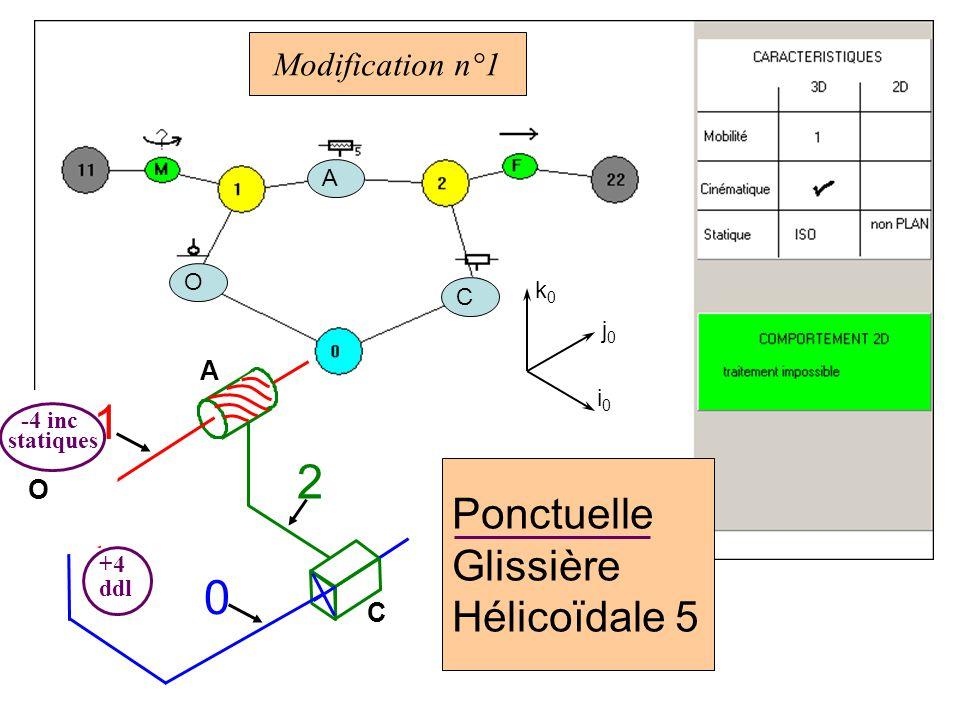 C A O 0 1 2 Ponctuelle Glissière Hélicoïdale 5 i0i0 j0j0 k0k0 O A C Modification n°1 +4 ddl -4 inc statiques