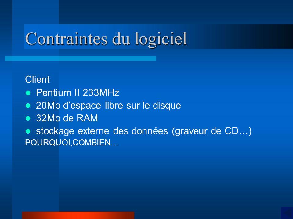 Contraintes du logiciel Client Pentium II 233MHz 20Mo despace libre sur le disque 32Mo de RAM stockage externe des données (graveur de CD…) POURQUOI,COMBIEN…