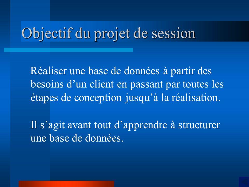 Objectif du projet de session Réaliser une base de données à partir des besoins dun client en passant par toutes les étapes de conception jusquà la réalisation.