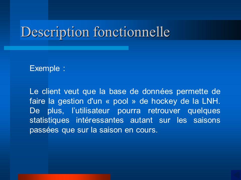 Description fonctionnelle Exemple : Le client veut que la base de données permette de faire la gestion d un « pool » de hockey de la LNH.
