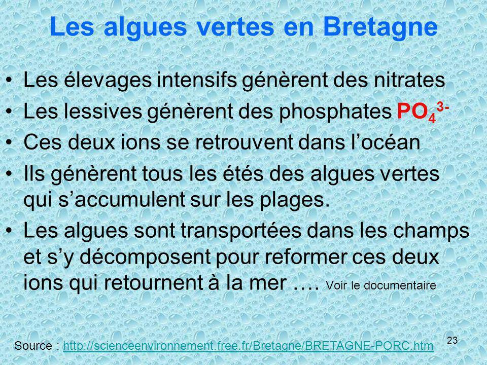 23 Les algues vertes en Bretagne Les élevages intensifs génèrent des nitrates Les lessives génèrent des phosphates PO 4 3- Ces deux ions se retrouvent