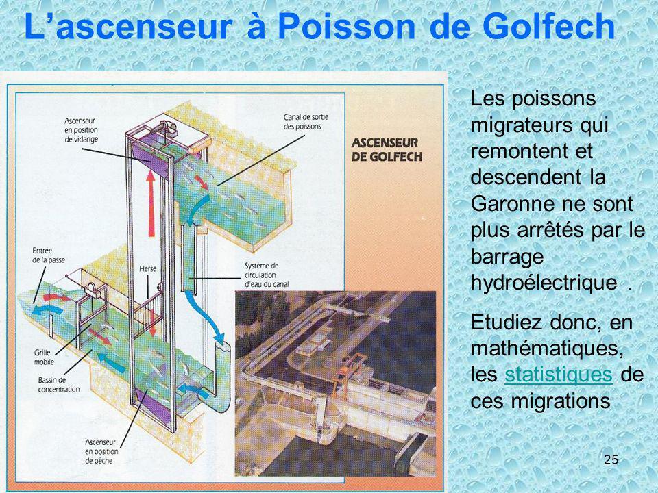 25 Lascenseur à Poisson de Golfech Les poissons migrateurs qui remontent et descendent la Garonne ne sont plus arrêtés par le barrage hydroélectrique.