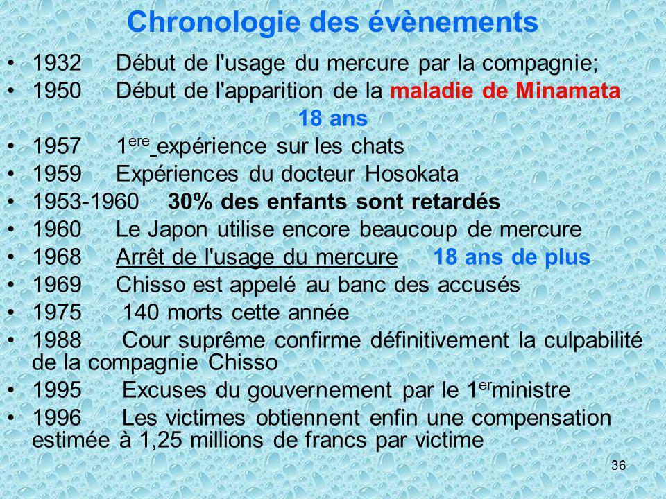 36 1932 Début de l'usage du mercure par la compagnie; 1950 Début de l'apparition de la maladie de Minamata 18 ans 1957 1 ere expérience sur les chats
