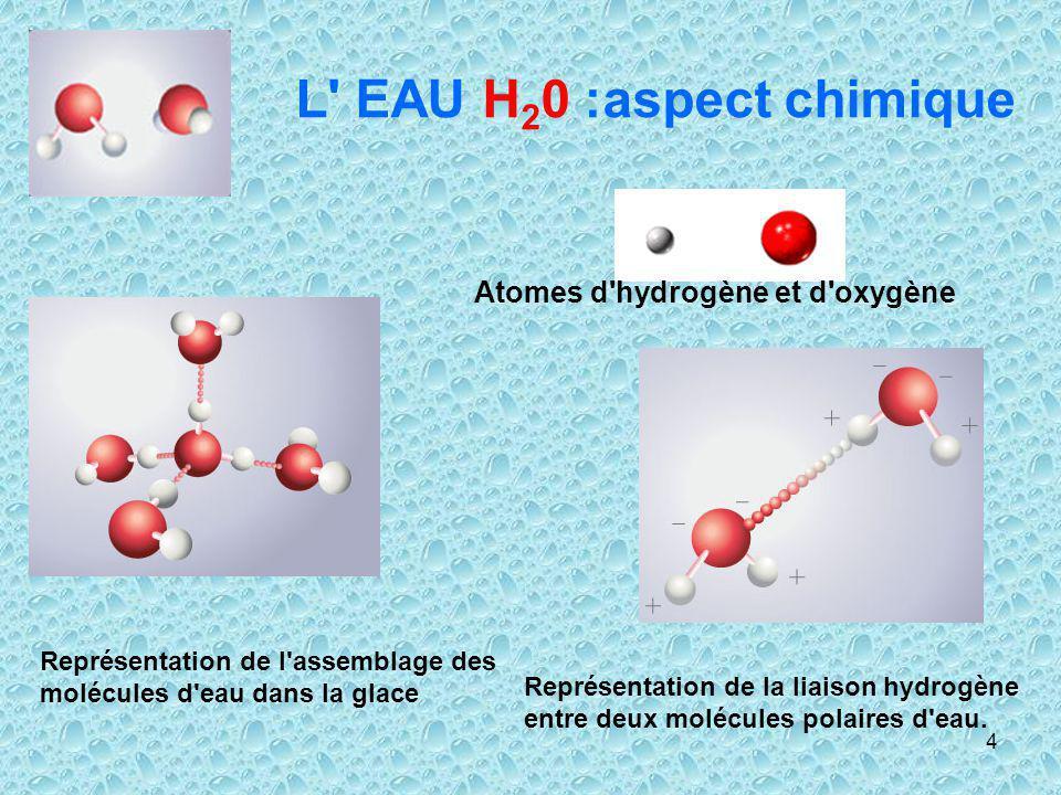 4 L' EAU H 2 0 :aspect chimique Atomes d'hydrogène et d'oxygène Représentation de l'assemblage des molécules d'eau dans la glace Représentation de la