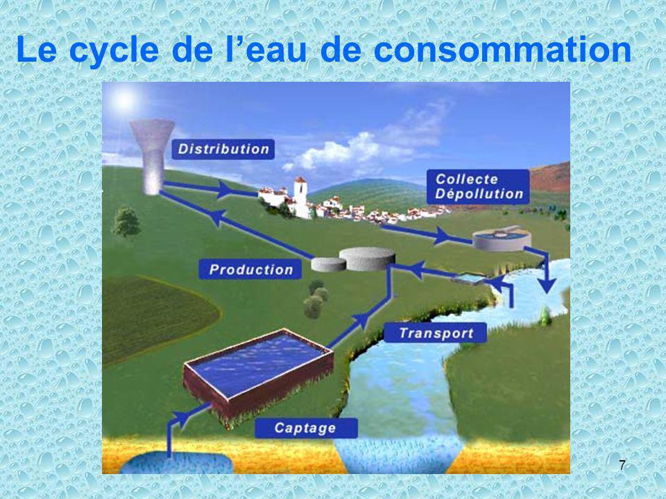 7 Le cycle de leau de consommation