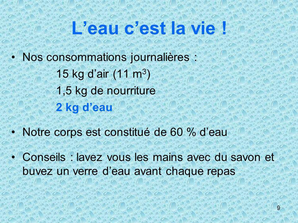 9 Leau cest la vie ! Nos consommations journalières : 15 kg dair (11 m 3 ) 1,5 kg de nourriture 2 kg deau Notre corps est constitué de 60 % deau Conse
