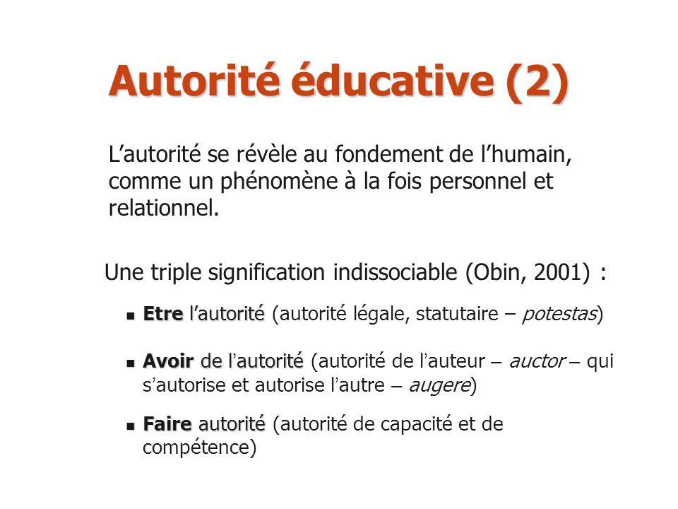 Autorité éducative (2) Etre lautorité Etre lautorité (autorité légale, statutaire – potestas) Avoir de l autorité Avoir de l autorité (autorité de l a