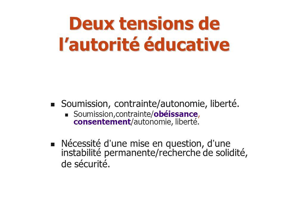 Deux tensions de lautorité éducative Soumission, contrainte/autonomie, liberté. Soumission,contrainte/obéissance, consentement/autonomie, liberté. Néc