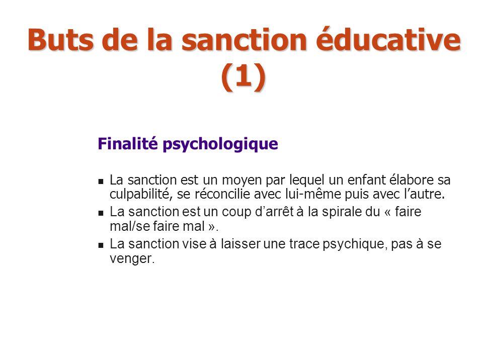 Buts de la sanction éducative (1) Finalité psychologique La sanction est un moyen par lequel un enfant élabore sa culpabilité, se réconcilie avec lui-
