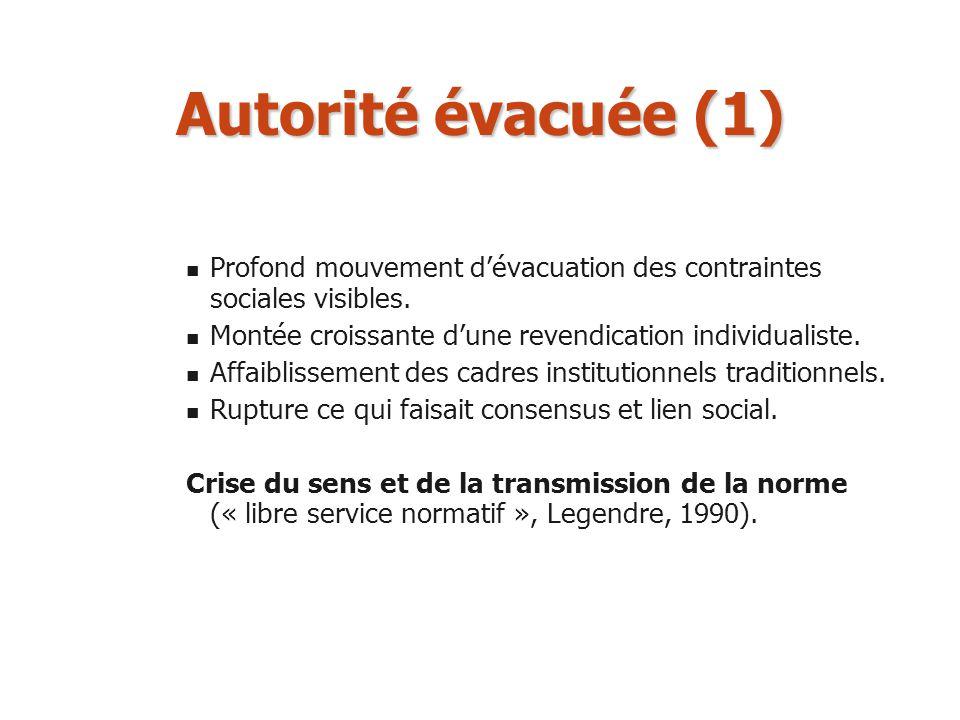 Autorité évacuée (1) Profond mouvement dévacuation des contraintes sociales visibles. Montée croissante dune revendication individualiste. Affaiblisse