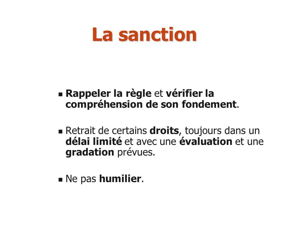 La sanction Rappeler la règle et vérifier la compréhension de son fondement. Retrait de certains droits, toujours dans un délai limité et avec une éva