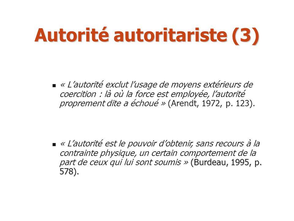 Autorité autoritariste (3) « Lautorité exclut lusage de moyens extérieurs de coercition : là où la force est employée, lautorité proprement dite a éch