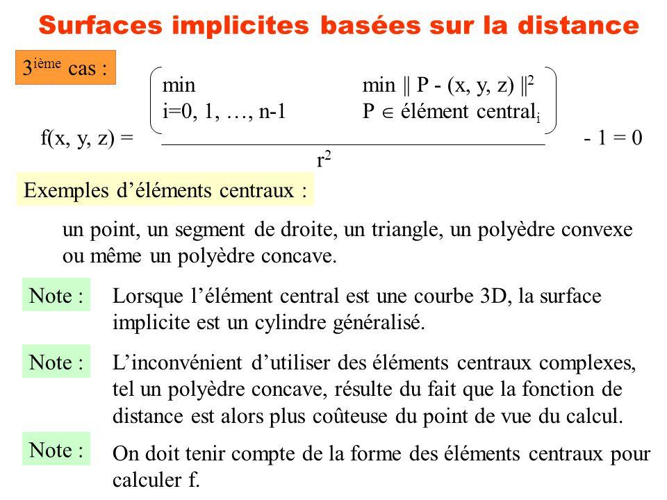Surfaces implicites basées sur la distance 3 ième cas : minmin    P - (x, y, z)    2 i=0, 1, …, n-1P élément central i r2r2 - 1 = 0f(x, y, z) = Exempl