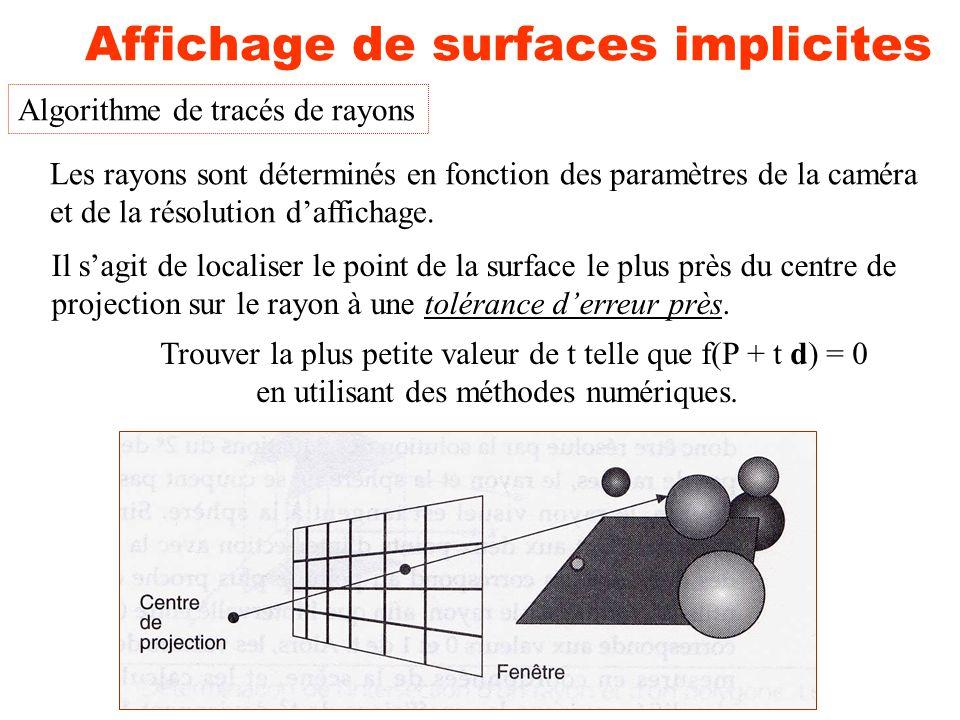 Affichage de surfaces implicites Algorithme de tracés de rayons Les rayons sont déterminés en fonction des paramètres de la caméra et de la résolution