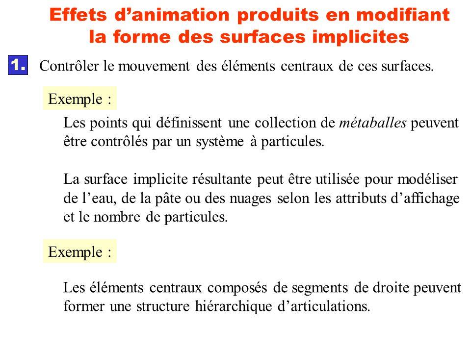 Effets danimation produits en modifiant la forme des surfaces implicites 1. Contrôler le mouvement des éléments centraux de ces surfaces. Les points q