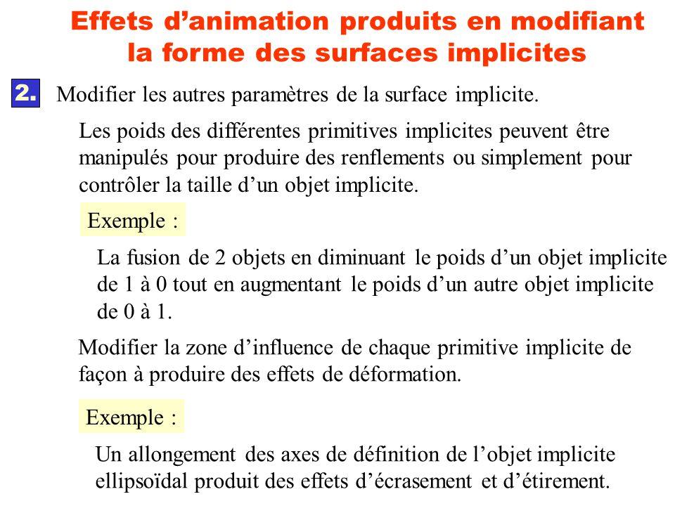 Effets danimation produits en modifiant la forme des surfaces implicites 2. Modifier les autres paramètres de la surface implicite. Les poids des diff