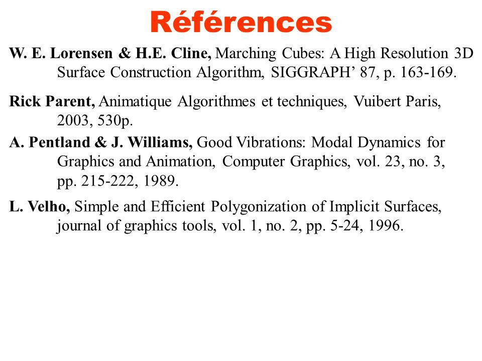 Affichage de surfaces implicites Représentation polygonale explicite Il sagit déchantillonner la fonction implicite aux sommets dun maillage 3D renfermant la surface implicite.