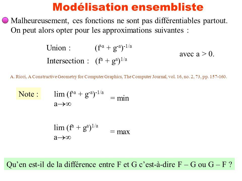 Modélisation ensembliste Malheureusement, ces fonctions ne sont pas différentiables partout. On peut alors opter pour les approximations suivantes : U