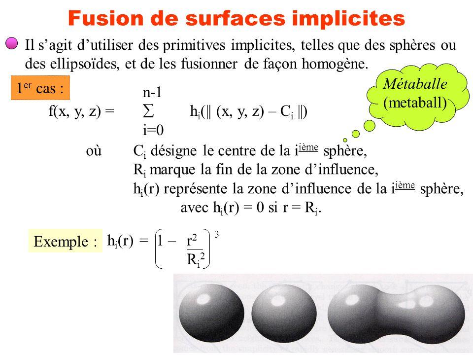 Fusion de surfaces implicites n-1 f(x, y, z) = i h i (x, y, z) i=0 2 ième cas : Somme pondérée de surfaces implicites Les poids sont spécifiés arbitrairement par lutilisateur pour construire une surface souhaitée donnée.