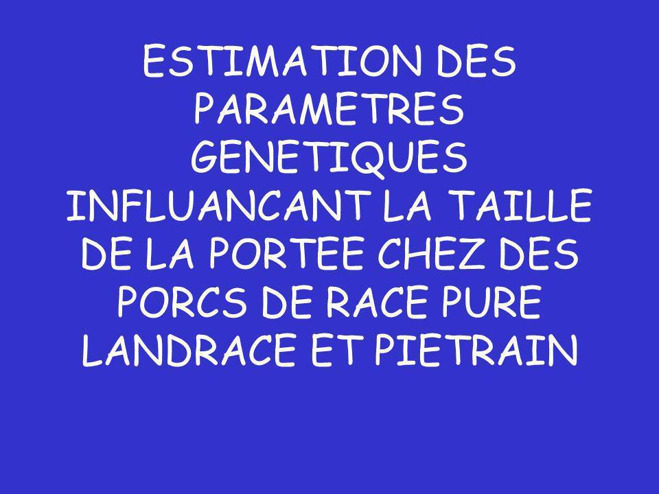 ESTIMATION DES PARAMETRES GENETIQUES INFLUANCANT LA TAILLE DE LA PORTEE CHEZ DES PORCS DE RACE PURE LANDRACE ET PIETRAIN