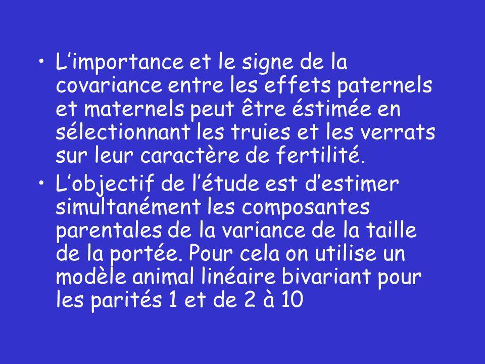 Limportance et le signe de la covariance entre les effets paternels et maternels peut être éstimée en sélectionnant les truies et les verrats sur leur caractère de fertilité.