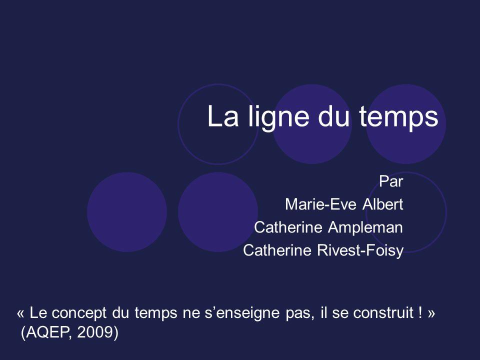 La ligne du temps Par Marie-Eve Albert Catherine Ampleman Catherine Rivest-Foisy « Le concept du temps ne senseigne pas, il se construit .